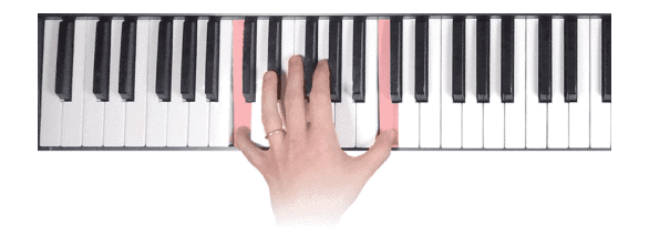 How To Play Piano Octaves